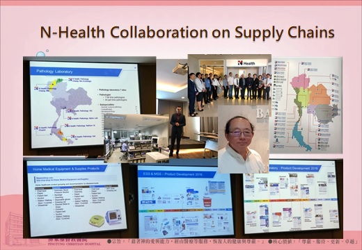 N-Health Collaboration on Supply Chains