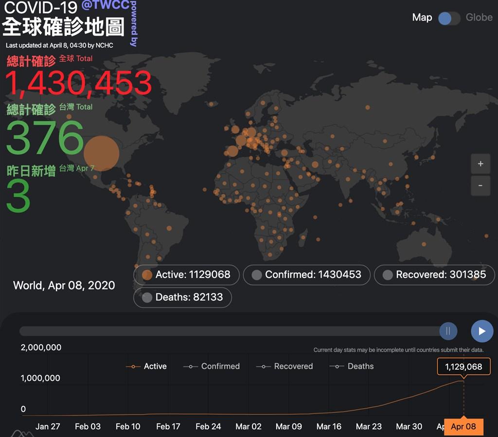 國網中心全球即時疫情確診地圖 一目瞭然最新發展的標題圖片