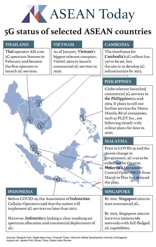 Despite COVID-19, ASEAN's 5G aspirations remain undeterred's picture