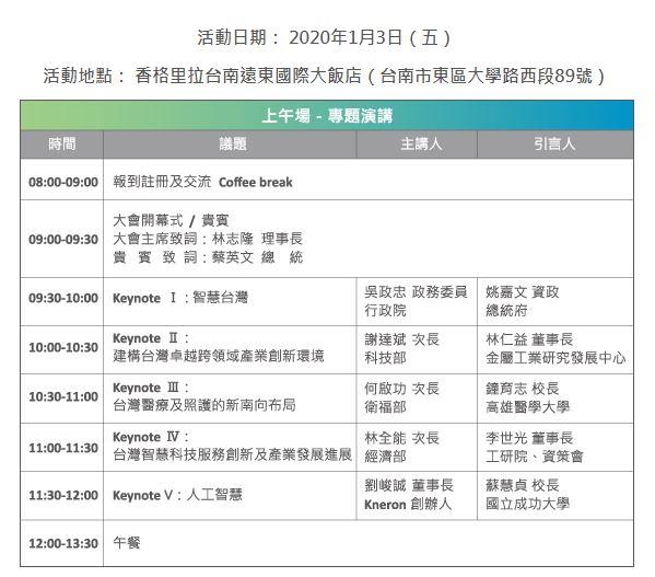2020全球產業科技高峰論壇-上午日程表