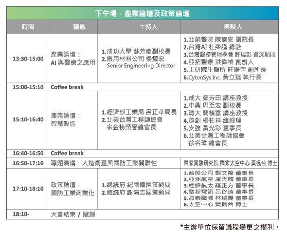 2020全球產業科技高峰論壇-下午日程表